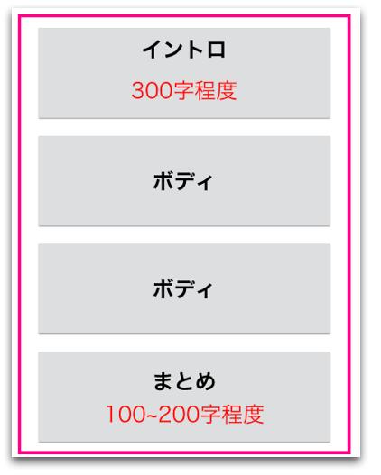 スクリーンショット 2016-01-26 1.37.26